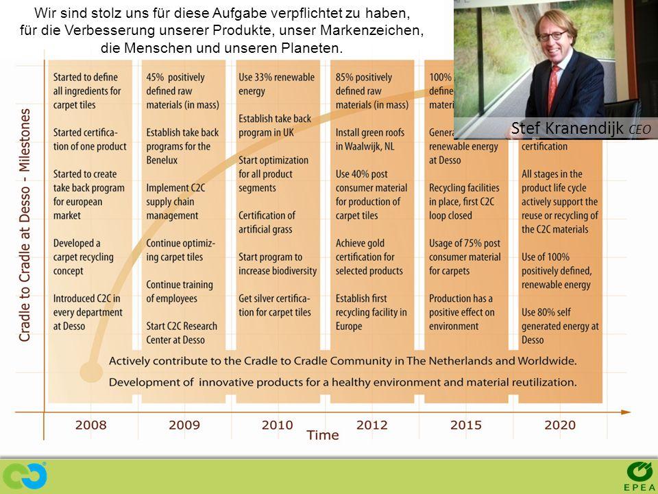 Stef Kranendijk CEO Wir sind stolz uns für diese Aufgabe verpflichtet zu haben, für die Verbesserung unserer Produkte, unser Markenzeichen, die Mensch