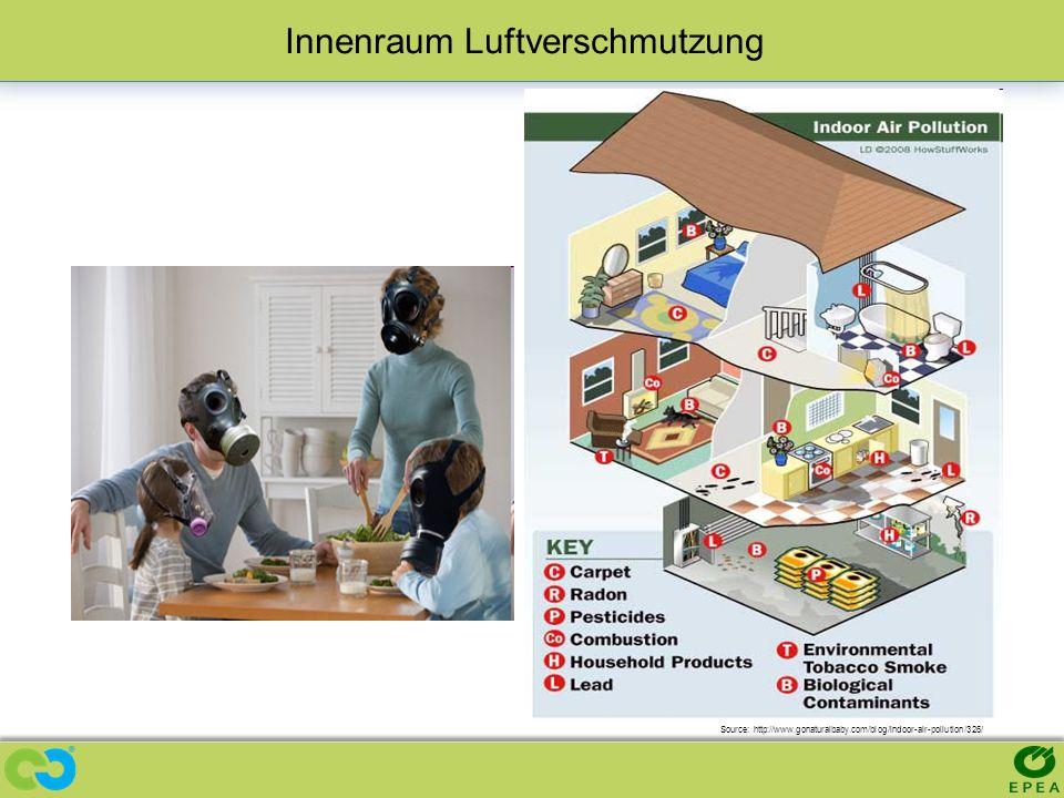 Innenraum Luftverschmutzung Source: http://www.gonaturalbaby.com/blog/indoor-air-pollution/326/