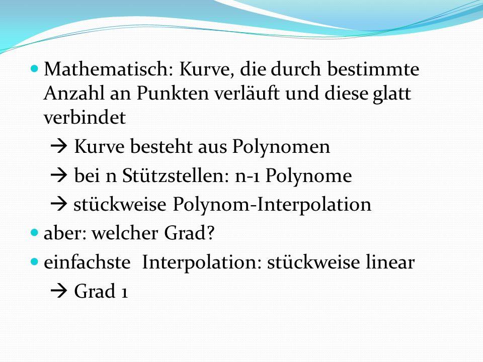 Mathematisch: Kurve, die durch bestimmte Anzahl an Punkten verläuft und diese glatt verbindet Kurve besteht aus Polynomen bei n Stützstellen: n-1 Poly