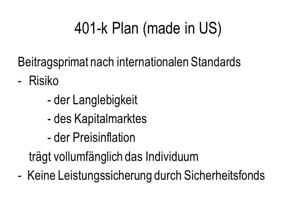 401-k Plan (made in US) Beitragsprimat nach internationalen Standards -Risiko - der Langlebigkeit - des Kapitalmarktes - der Preisinflation trägt voll
