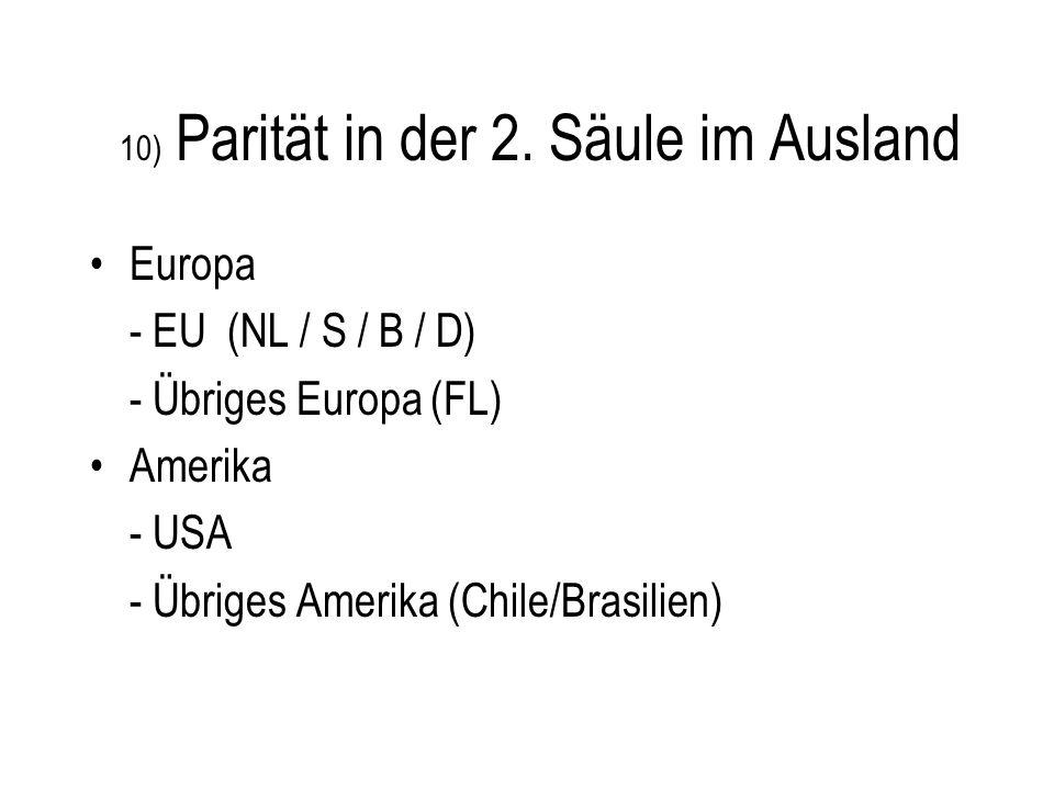 10) Parität in der 2. Säule im Ausland Europa - EU (NL / S / B / D) - Übriges Europa (FL) Amerika - USA - Übriges Amerika (Chile/Brasilien)