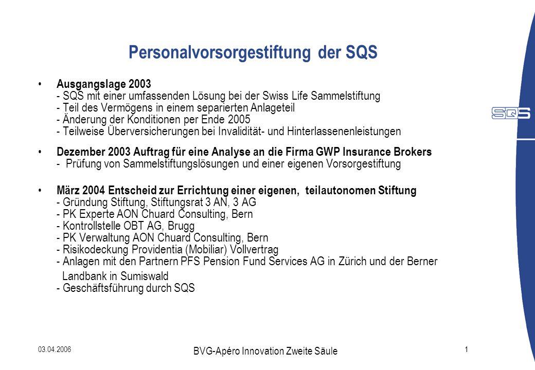 03.04.2006 BVG-Apéro Innovation Zweite Säule 1 Personalvorsorgestiftung der SQS Ausgangslage 2003 - SQS mit einer umfassenden Lösung bei der Swiss Life Sammelstiftung - Teil des Vermögens in einem separierten Anlageteil - Änderung der Konditionen per Ende 2005 - Teilweise Überversicherungen bei Invalidität- und Hinterlassenenleistungen Dezember 2003 Auftrag für eine Analyse an die Firma GWP Insurance Brokers - Prüfung von Sammelstiftungslösungen und einer eigenen Vorsorgestiftung März 2004 Entscheid zur Errichtung einer eigenen, teilautonomen Stiftung - Gründung Stiftung, Stiftungsrat 3 AN, 3 AG - PK Experte AON Chuard Consulting, Bern - Kontrollstelle OBT AG, Brugg - PK Verwaltung AON Chuard Consulting, Bern - Risikodeckung Providentia (Mobiliar) Vollvertrag - Anlagen mit den Partnern PFS Pension Fund Services AG in Zürich und der Berner Landbank in Sumiswald - Geschäftsführung durch SQS