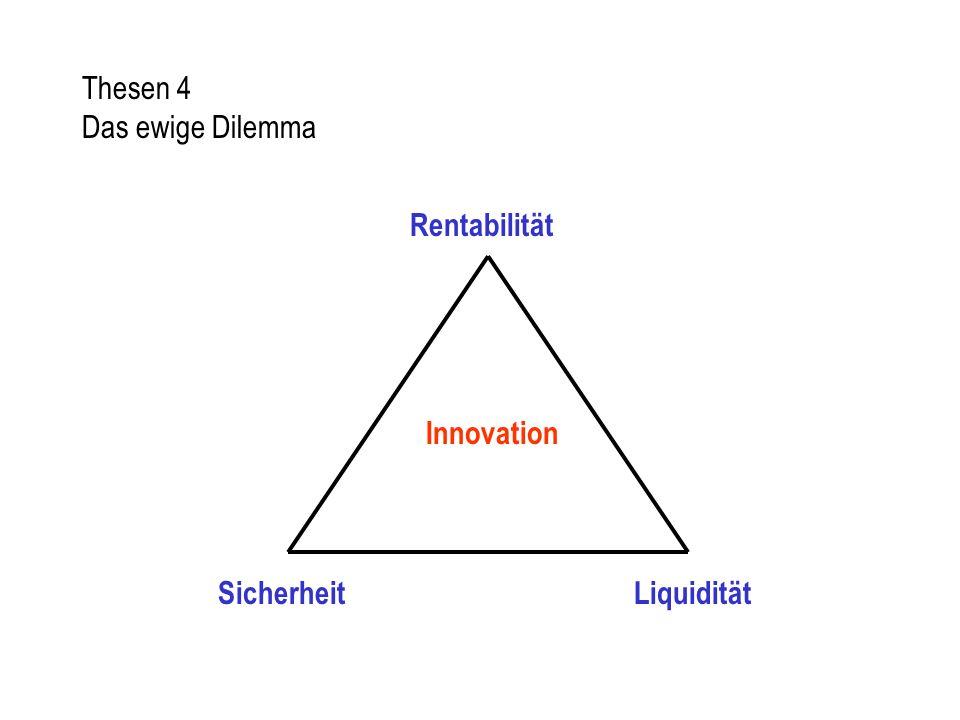 Thesen 4 Das ewige Dilemma Innovation SicherheitLiquidität Rentabilität