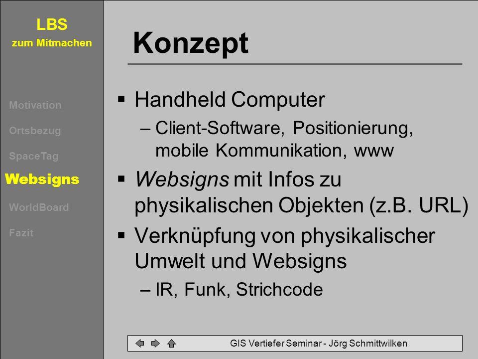 LBS zum Mitmachen Motivation Ortsbezug SpaceTag Websigns WorldBoard Fazit GIS Vertiefer Seminar - Jörg Schmittwilken Konzept Handheld Computer –Client