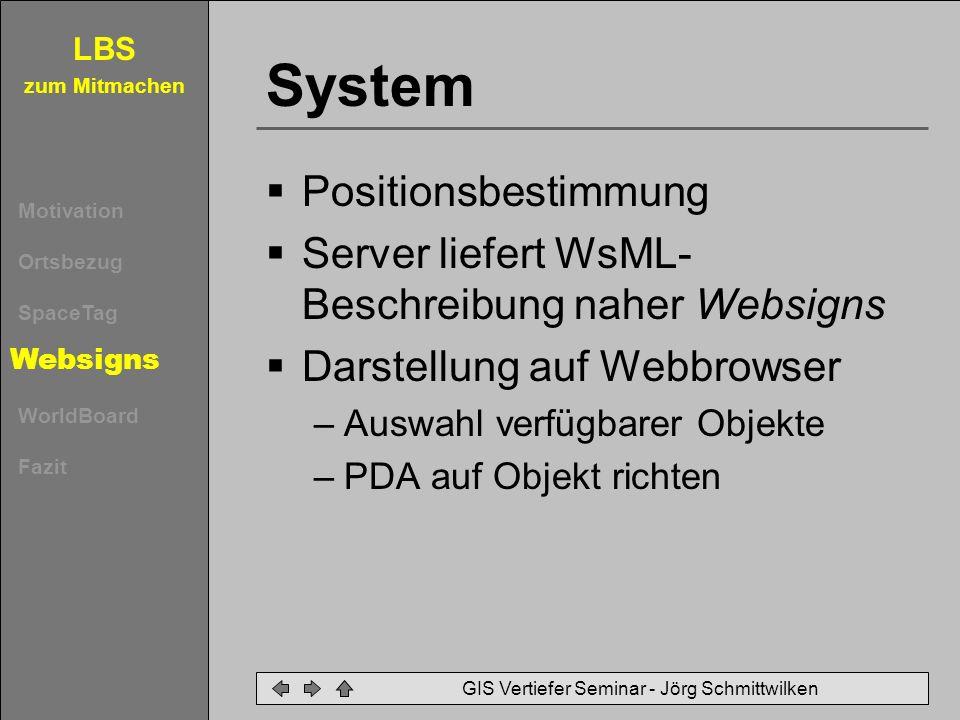 LBS zum Mitmachen Motivation Ortsbezug SpaceTag Websigns WorldBoard Fazit GIS Vertiefer Seminar - Jörg Schmittwilken System Positionsbestimmung Server