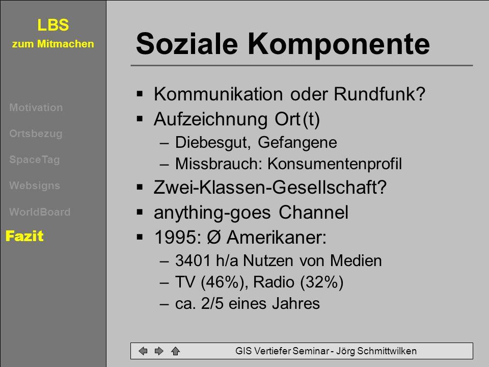 LBS zum Mitmachen Motivation Ortsbezug SpaceTag Websigns WorldBoard Fazit GIS Vertiefer Seminar - Jörg Schmittwilken Soziale Komponente Kommunikation