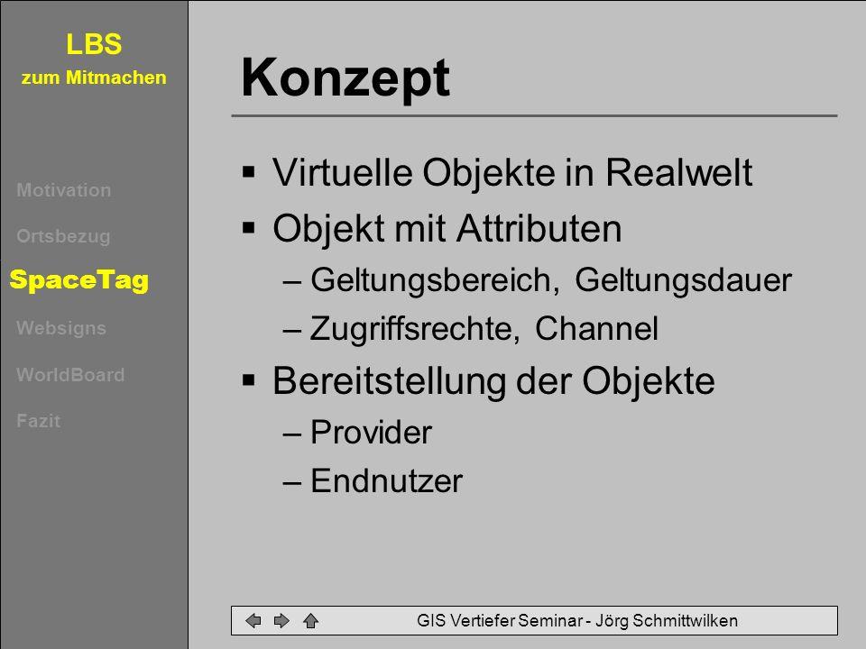 LBS zum Mitmachen Motivation Ortsbezug SpaceTag Websigns WorldBoard Fazit GIS Vertiefer Seminar - Jörg Schmittwilken Ende Vielen Dank für die Aufmerksamkeit !