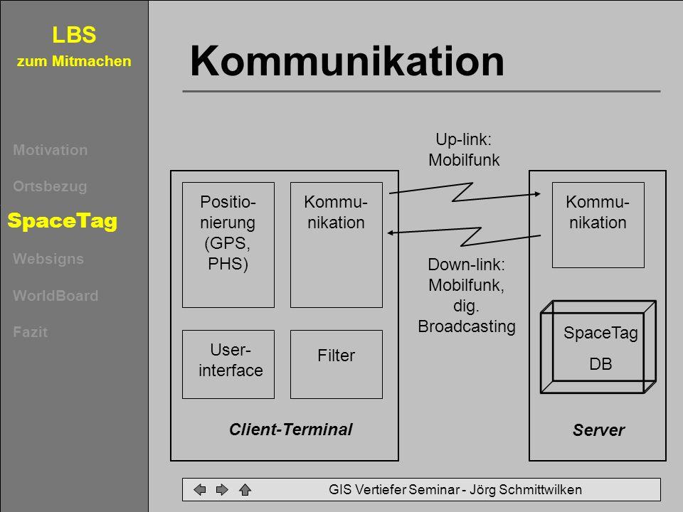 LBS zum Mitmachen Motivation Ortsbezug SpaceTag Websigns WorldBoard Fazit GIS Vertiefer Seminar - Jörg Schmittwilken Websigns Gruppe um Salil Pradhan Hewlett-Packard Laboratories 2001