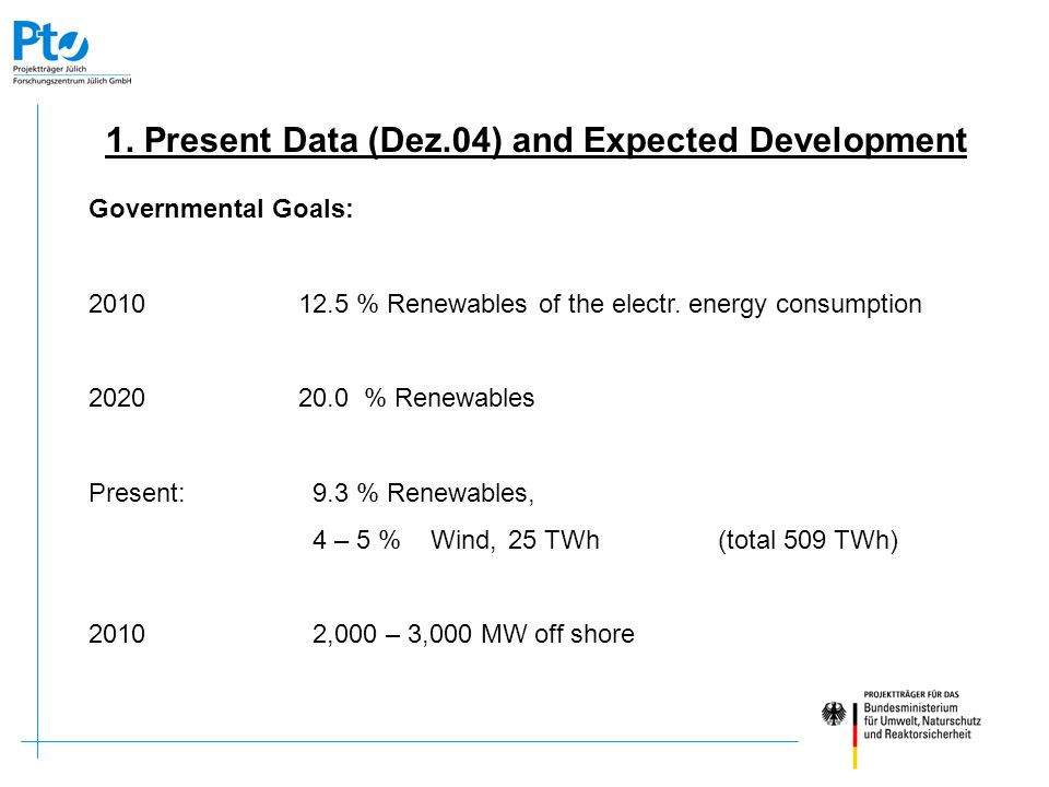 1. Present Data (Dez.04) and Expected Development Governmental Goals: 2010 12.5 % Renewables of the electr. energy consumption 202020.0 % Renewables P