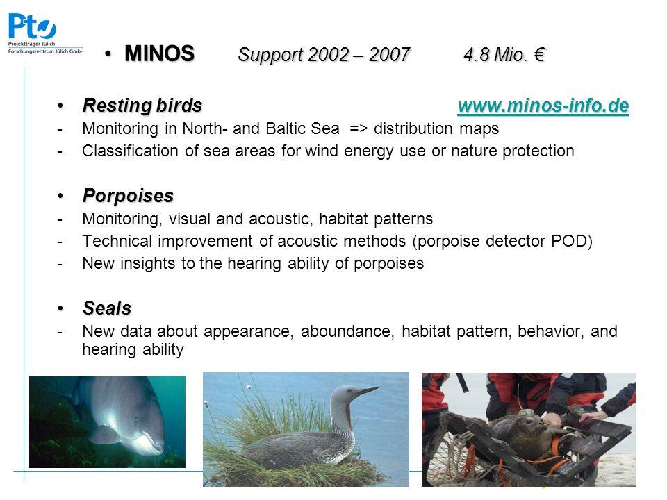 MINOS Support 2002 – 2007 4.8 Mio. MINOS Support 2002 – 2007 4.8 Mio. Resting birdswww.minos-info.deResting birdswww.minos-info.dewww.minos-info.de -