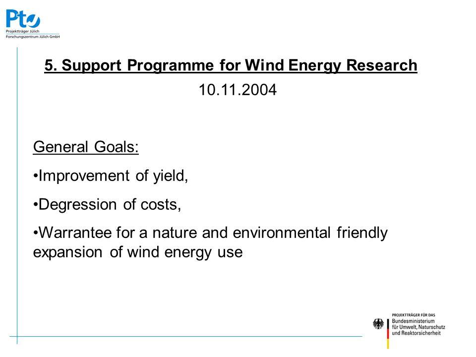 Inhalt: Das Nutzungskonzept für FINO 1 FINO 2 / Ostsee und Plattformen privater Betreiber 5. Support Programme for Wind Energy Research 10.11.2004 Gen