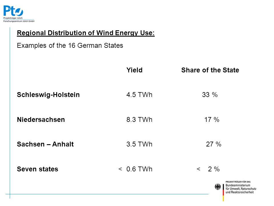Inhalt: Das Nutzungskonzept für FINO 1 FINO 2 / Ostsee und Plattformen privater Betreiber Regional Distribution of Wind Energy Use: Examples of the 16