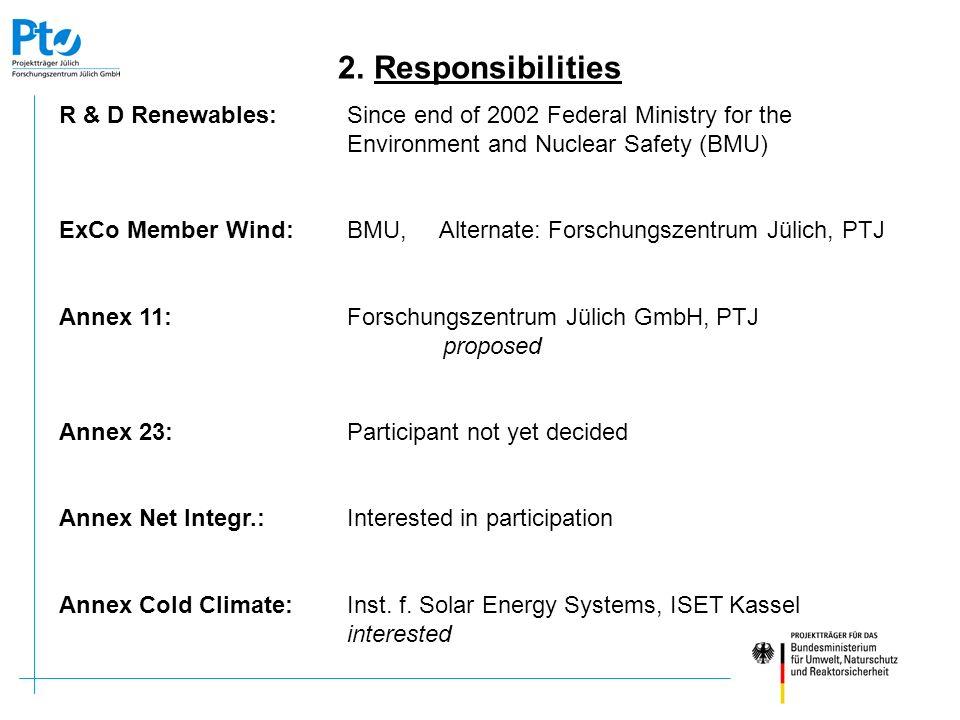 Inhalt: Das Nutzungskonzept für FINO 1 FINO 2 / Ostsee und Plattformen privater Betreiber 2.Responsibilities R & D Renewables: Since end of 2002 Feder