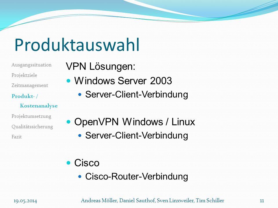 Produktauswahl VPN Lösungen: Windows Server 2003 Server-Client-Verbindung OpenVPN Windows / Linux Server-Client-Verbindung Cisco Cisco-Router-Verbindu