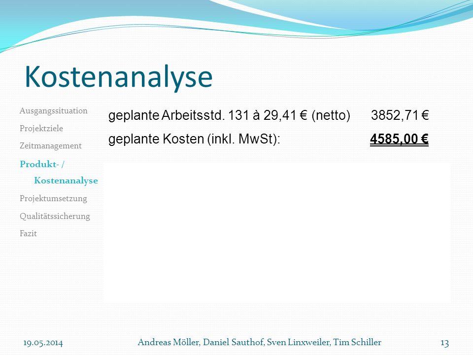 Kostenanalyse geplante Arbeitsstd. 131 à 29,41 (netto) 3852,71 geplante Kosten (inkl. MwSt): 4585,00 128 Arbeitsstd. zu je 29,41 3764,71 + Anschaffung