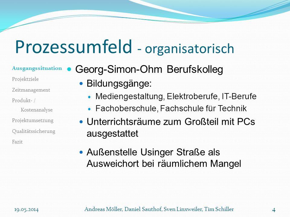 Prozessumfeld - organisatorisch Georg-Simon-Ohm Berufskolleg Bildungsgänge: Mediengestaltung, Elektroberufe, IT-Berufe Fachoberschule, Fachschule für