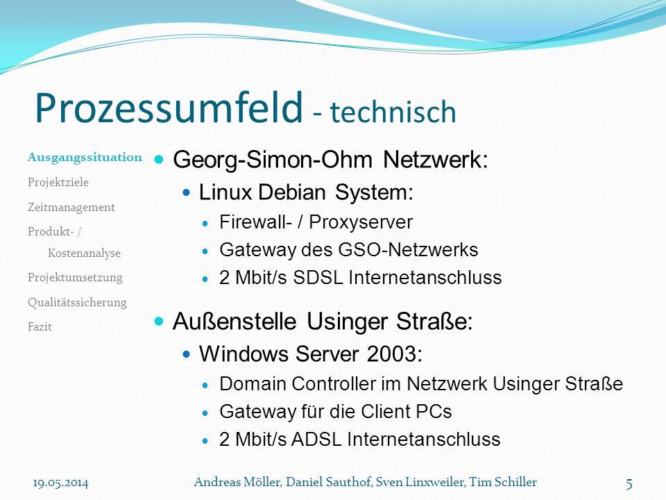 Prozessumfeld - technisch Georg-Simon-Ohm Netzwerk: Linux Debian System: Firewall- / Proxyserver Gateway des GSO-Netzwerks 2 Mbit/s SDSL Internetansch