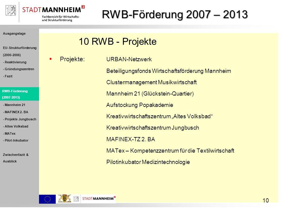 RWB-Förderung 2007 – 2013 Projekte: URBAN-Netzwerk Beteiligungsfonds Wirtschaftsförderung Mannheim Clustermanagement Musikwirtschaft Mannheim 21 (Glüc