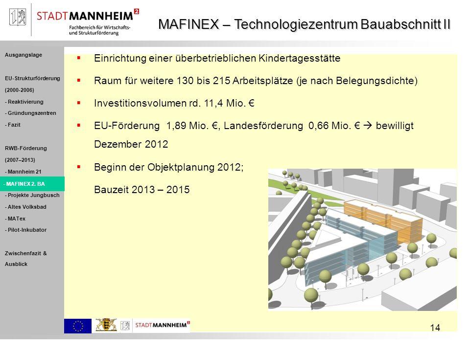 14 MAFINEX – Technologiezentrum Bauabschnitt II Einrichtung einer überbetrieblichen Kindertagesstätte Raum für weitere 130 bis 215 Arbeitsplätze (je n