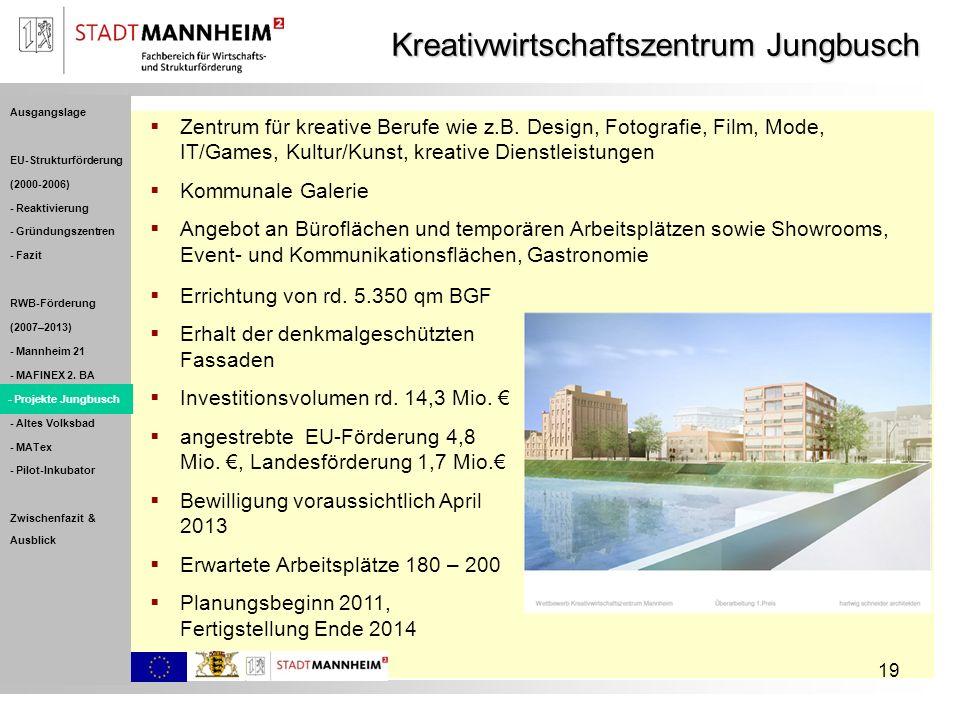 19 Errichtung von rd. 5.350 qm BGF Erhalt der denkmalgeschützten Fassaden Investitionsvolumen rd. 14,3 Mio. angestrebte EU-Förderung 4,8 Mio., Landesf