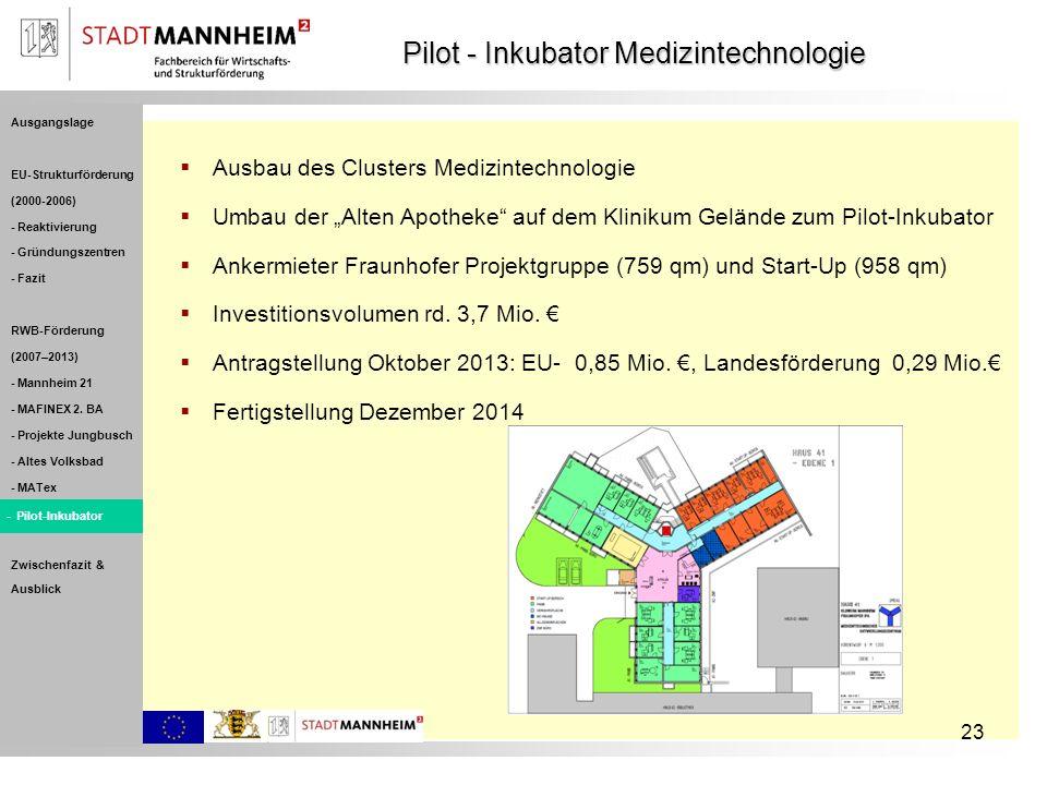 23 Ausbau des Clusters Medizintechnologie Umbau der Alten Apotheke auf dem Klinikum Gelände zum Pilot-Inkubator Ankermieter Fraunhofer Projektgruppe (