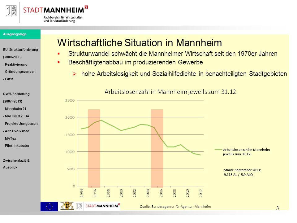 3 Wirtschaftliche Situation in Mannheim Strukturwandel schwächt die Mannheimer Wirtschaft seit den 1970er Jahren Beschäftigtenabbau im produzierenden