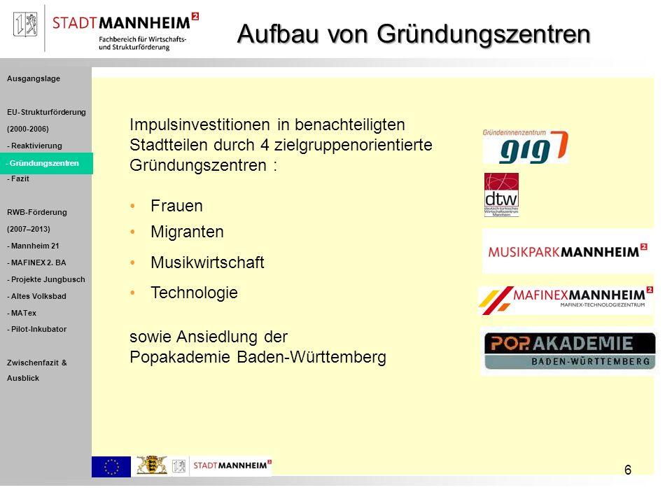 6 Impulsinvestitionen in benachteiligten Stadtteilen durch 4 zielgruppenorientierte Gründungszentren : Frauen Migranten Musikwirtschaft Technologie so
