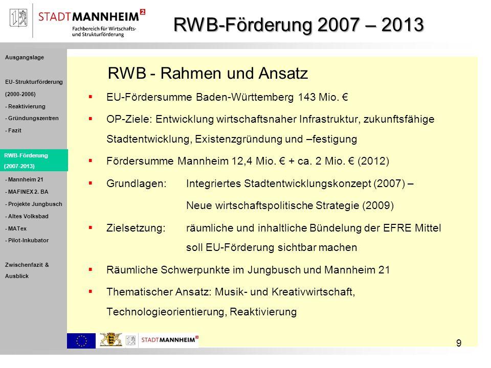 9 EU-Fördersumme Baden-Württemberg 143 Mio. OP-Ziele: Entwicklung wirtschaftsnaher Infrastruktur, zukunftsfähige Stadtentwicklung, Existenzgründung un
