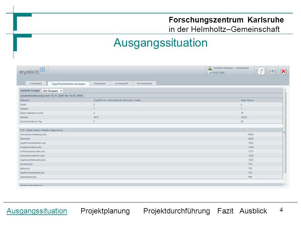 Projektplanung AJAX-Technologie Datums- und Dateiauswahlfunktion Speichern/Laden-Funktion Export Statefulness Performanz Ausgangssituation Projektplanung Projektdurchführung Fazit Ausblick Forschungszentrum Karlsruhe in der Helmholtz–Gemeinschaft 5