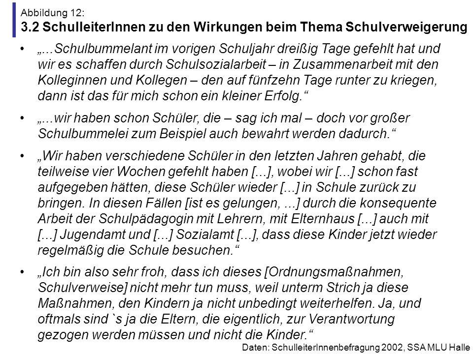 Abbildung 13: Gliederung (4) 1.Kooperation – Eine erste Annäherung 4.