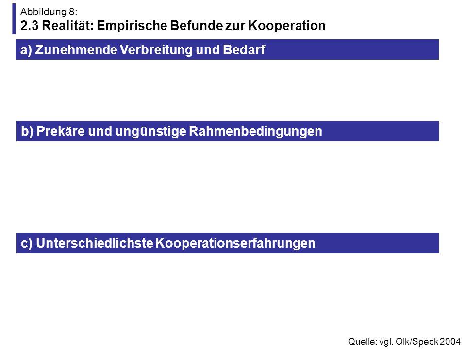 Abbildung 9: 2.4 Realität: Kooperationsbarrieren Individuelle Barrieren (z.B.