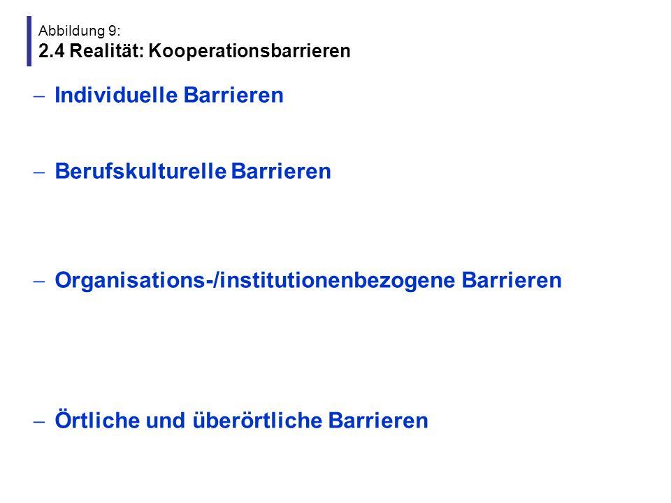 Abbildung 10: Gliederung (3) 1.Kooperation – Eine erste Annäherung 4.