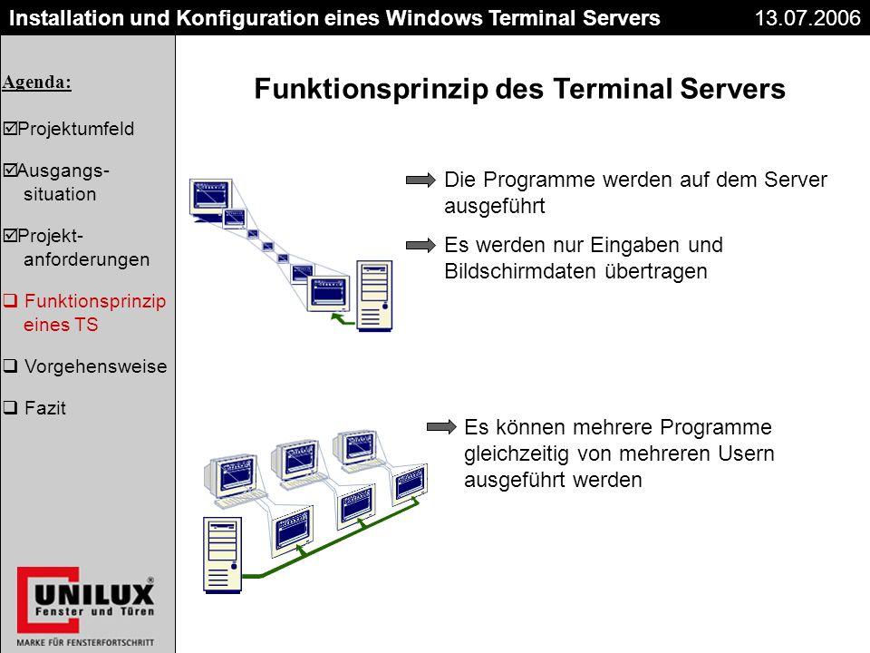 Der Kaufvertrag 26.06.2003 Funktionsprinzip des Terminal Servers Die Programme werden auf dem Server ausgeführt Es werden nur Eingaben und Bildschirmd