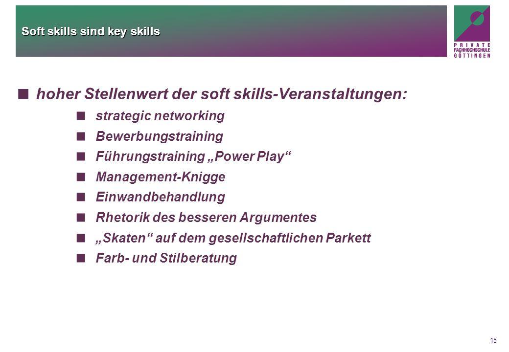 15 Soft skills sind key skills hoher Stellenwert der soft skills-Veranstaltungen: strategic networking Bewerbungstraining Führungstraining Power Play