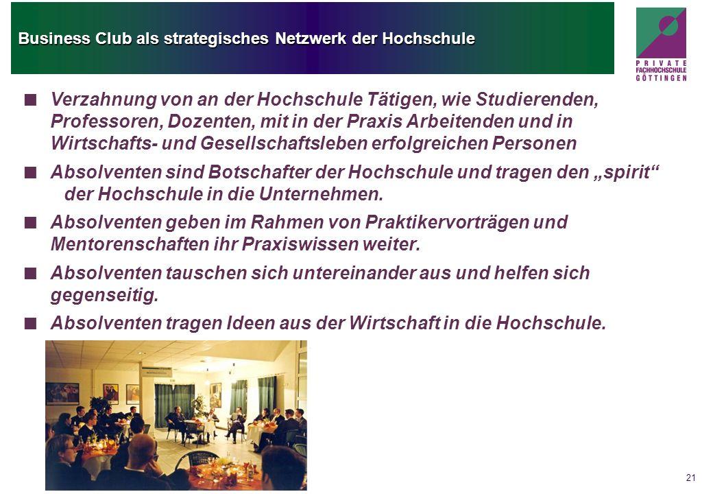 21 Business Club als strategisches Netzwerk der Hochschule Verzahnung von an der Hochschule Tätigen, wie Studierenden, Professoren, Dozenten, mit in d