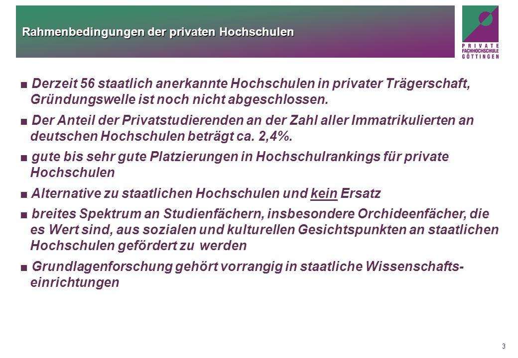 3 Rahmenbedingungen der privaten Hochschulen Derzeit 56 staatlich anerkannte Hochschulen in privater Trägerschaft, Gründungswelle ist noch nicht abges