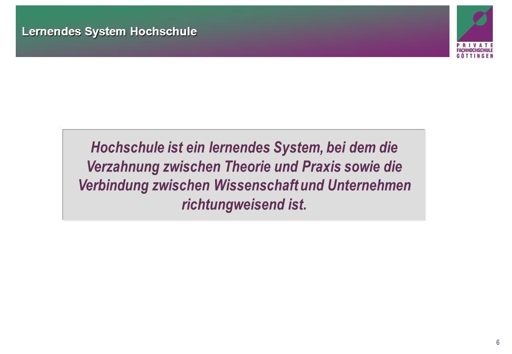 6 Lernendes System Hochschule Hochschule ist ein lernendes System, bei dem die Verzahnung zwischen Theorie und Praxis sowie die Verbindung zwischen Wi