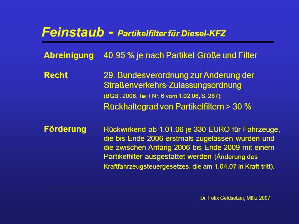 Dr. Felix Geldsetzer, März 2007 Feinstaub - Partikelfilter für Diesel-KFZ Abreinigung40-95 % je nach Partikel-Größe und Filter Recht29. Bundesverordnu