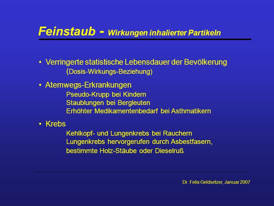 Dr. Felix Geldsetzer, Januar 2007 Feinstaub - Wirkungen inhalierter Partikeln Verringerte statistische Lebensdauer der Bevölkerung ( Dosis-Wirkungs-Be