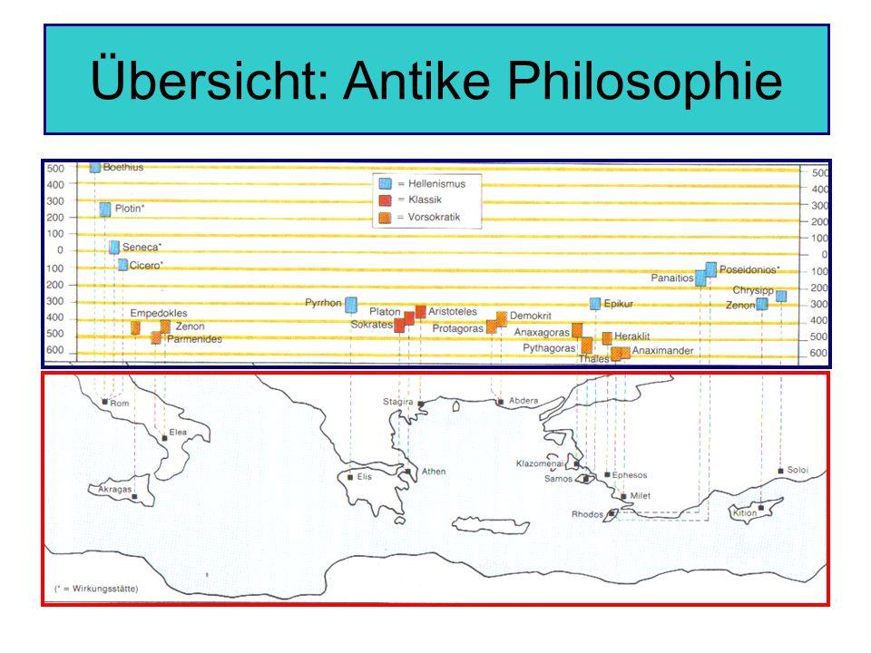 Übersicht: Antike Philosophie