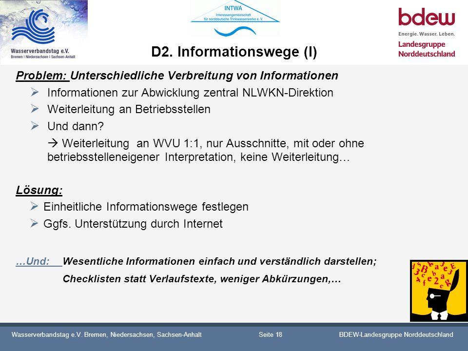 Wasserverbandstag e.V. Bremen, Niedersachsen, Sachsen-AnhaltBDEW-Landesgruppe Norddeutschland D2. Informationswege (I) Problem: Unterschiedliche Verbr