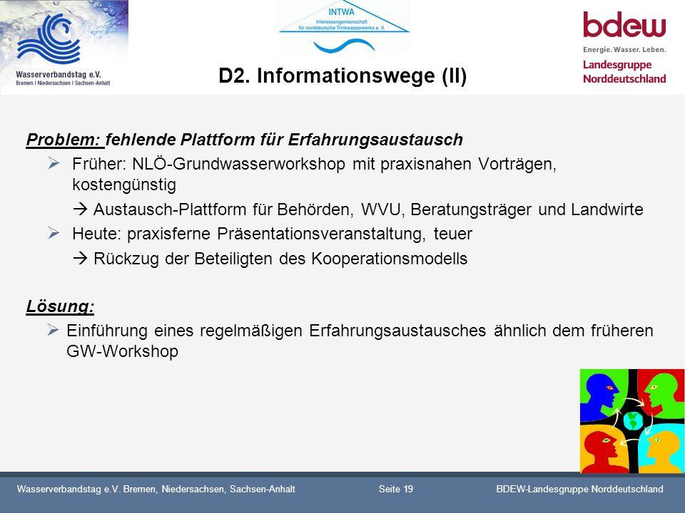 Wasserverbandstag e.V. Bremen, Niedersachsen, Sachsen-AnhaltBDEW-Landesgruppe Norddeutschland D2. Informationswege (II) Problem: fehlende Plattform fü