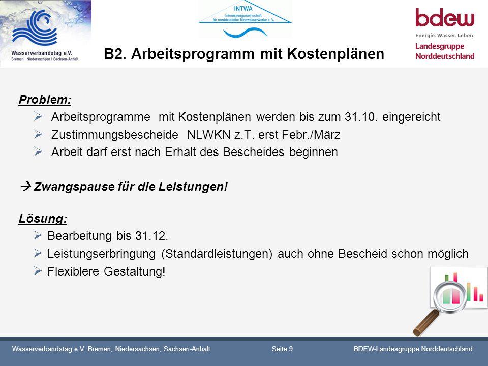 Wasserverbandstag e.V. Bremen, Niedersachsen, Sachsen-AnhaltBDEW-Landesgruppe Norddeutschland B2. Arbeitsprogramm mit Kostenplänen Problem: Arbeitspro