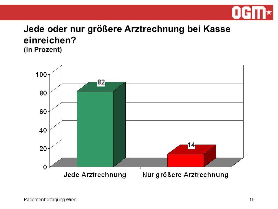 Patientenbefragung Wien10 Jede oder nur größere Arztrechnung bei Kasse einreichen (in Prozent)