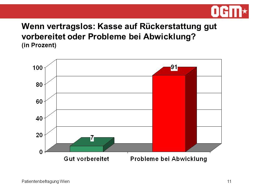 Patientenbefragung Wien11 Wenn vertragslos: Kasse auf Rückerstattung gut vorbereitet oder Probleme bei Abwicklung.