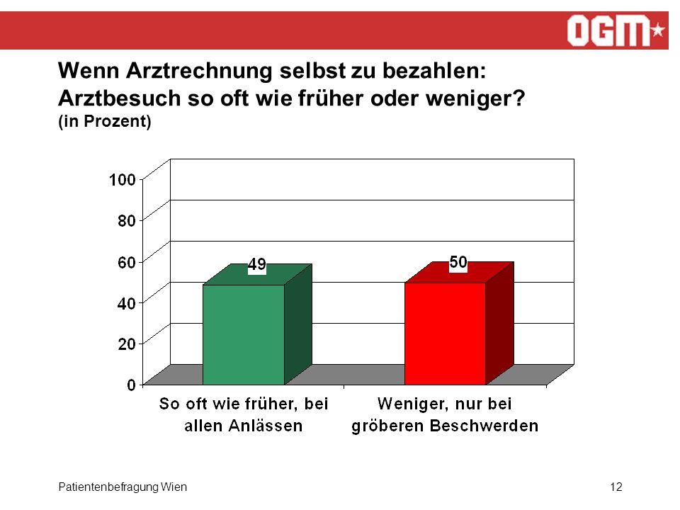 Patientenbefragung Wien12 Wenn Arztrechnung selbst zu bezahlen: Arztbesuch so oft wie früher oder weniger.