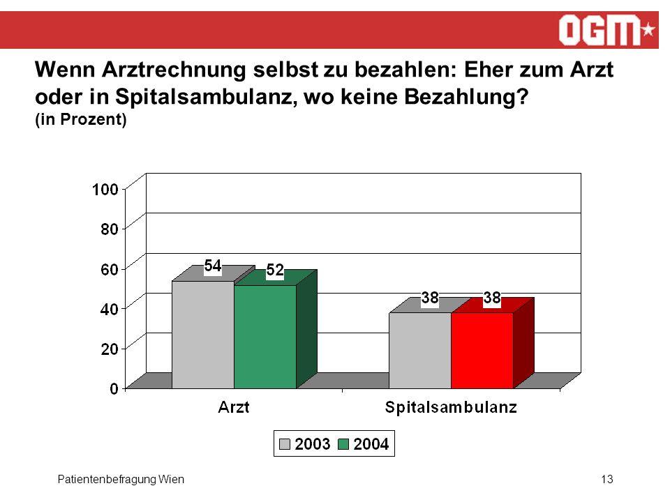 Patientenbefragung Wien13 Wenn Arztrechnung selbst zu bezahlen: Eher zum Arzt oder in Spitalsambulanz, wo keine Bezahlung.