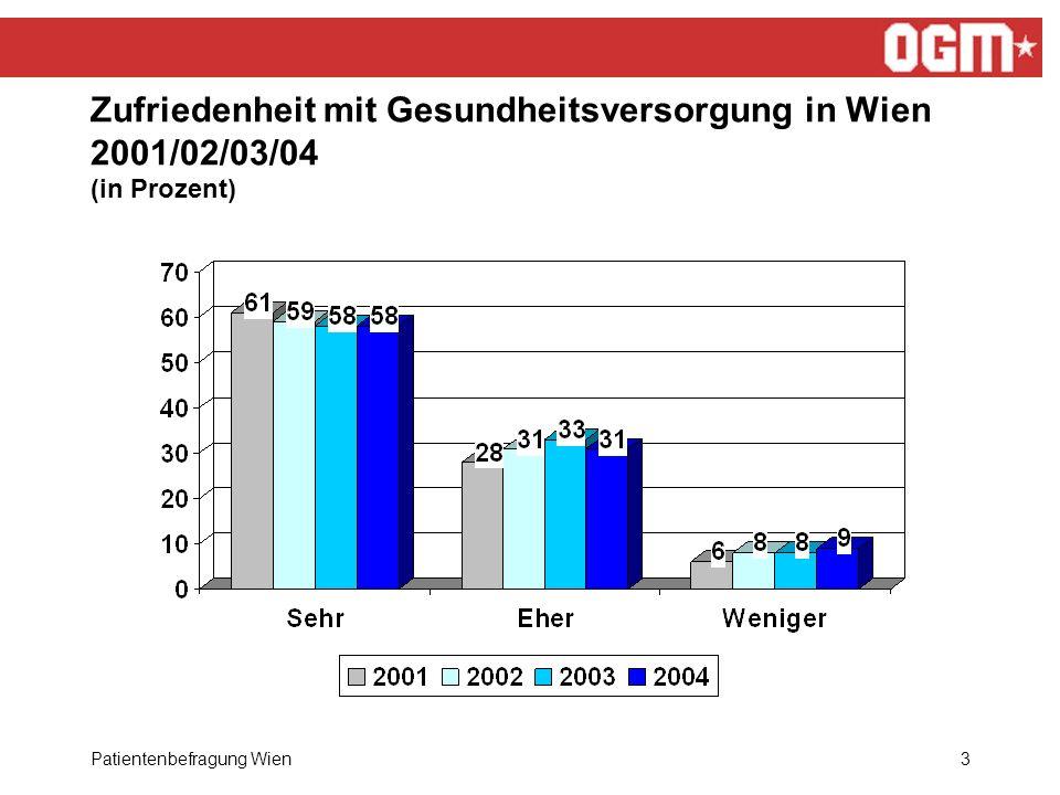 Patientenbefragung Wien3 Zufriedenheit mit Gesundheitsversorgung in Wien 2001/02/03/04 (in Prozent)