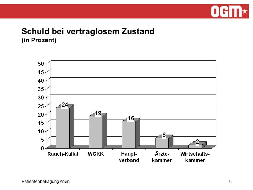 Patientenbefragung Wien6 Schuld bei vertraglosem Zustand (in Prozent)