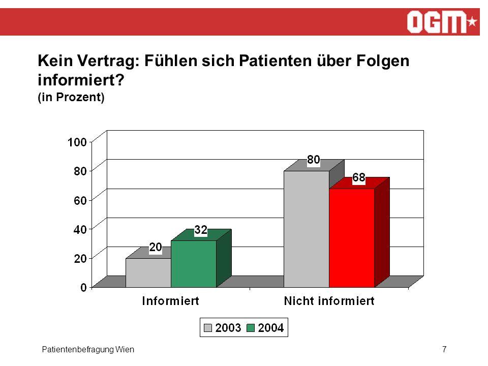 Patientenbefragung Wien7 Kein Vertrag: Fühlen sich Patienten über Folgen informiert (in Prozent)